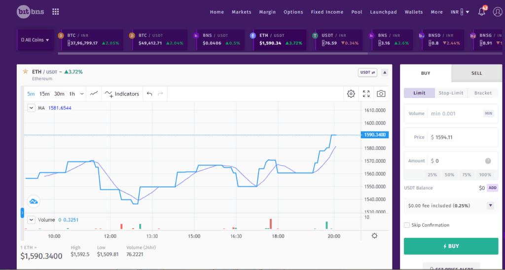 Buy Ethereum on Bitbns
