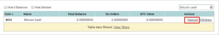 Poloniex Exchange Review: Deposit process